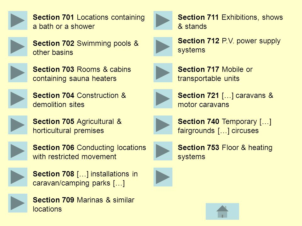 Section 701 Locations containing a bath or a shower Section 702 Swimming pools & other basins Section 703 Rooms & cabins containing sauna heaters Section 704 Construction & demolition sites Section 705 Agricultural & horticultural premises Section 706 Conducting locations with restricted movement Section 708 […] installations in caravan/camping parks […] Section 709 Marinas & similar locations Section 711 Exhibitions, shows & stands Section 712 P.V.