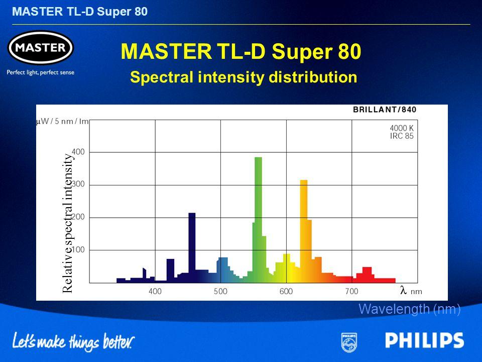 MASTER TL-D Super 80 MASTER TL-D Super 80 Spectral intensity distribution Wavelength (nm) Relative spectral intensity