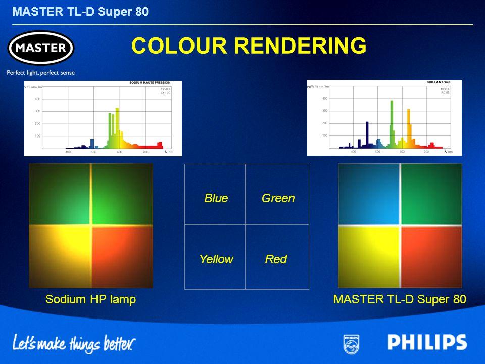 MASTER TL-D Super 80 COLOUR RENDERING MASTER TL-D Super 80 Blue RedYellow Green Sodium HP lamp