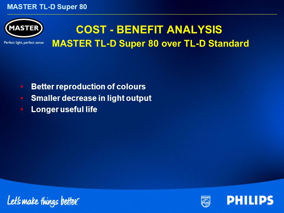 MASTER TL-D Super 80 COST - BENEFIT ANALYSIS MASTER TL-D Super 80 over TL-D Standard Better reproduction of colours Smaller decrease in light output Longer useful life