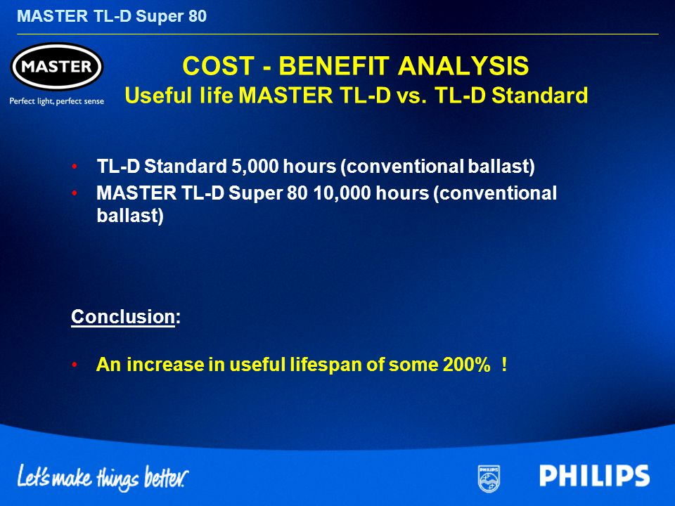 MASTER TL-D Super 80 COST - BENEFIT ANALYSIS Useful life MASTER TL-D vs.