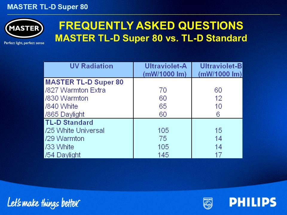 MASTER TL-D Super 80 FREQUENTLY ASKED QUESTIONS MASTER TL-D Super 80 vs. TL-D Standard