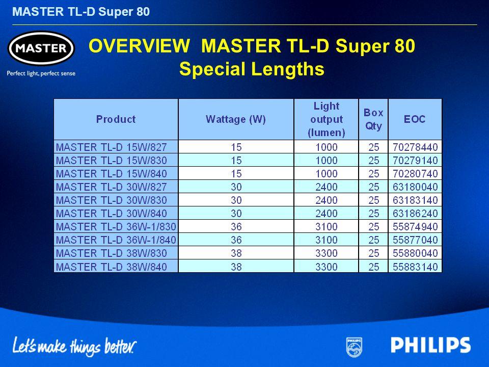MASTER TL-D Super 80 OVERVIEW MASTER TL-D Super 80 Special Lengths