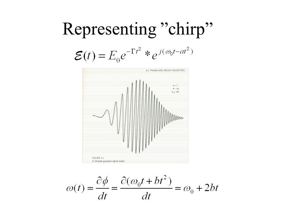 """Representing """"chirp"""""""