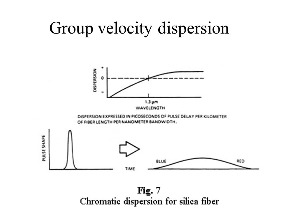 Group velocity dispersion