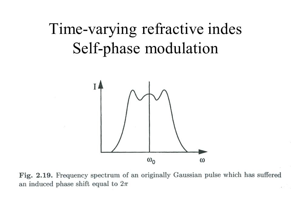 Time-varying refractive indes Self-phase modulation