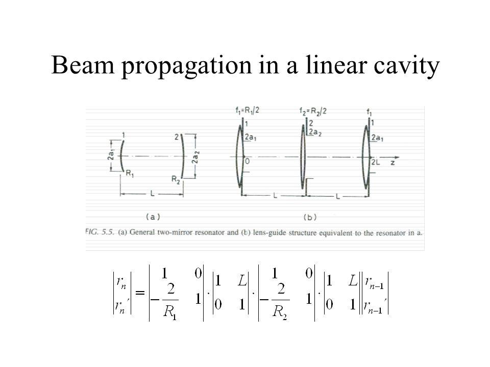 Beam propagation in a linear cavity