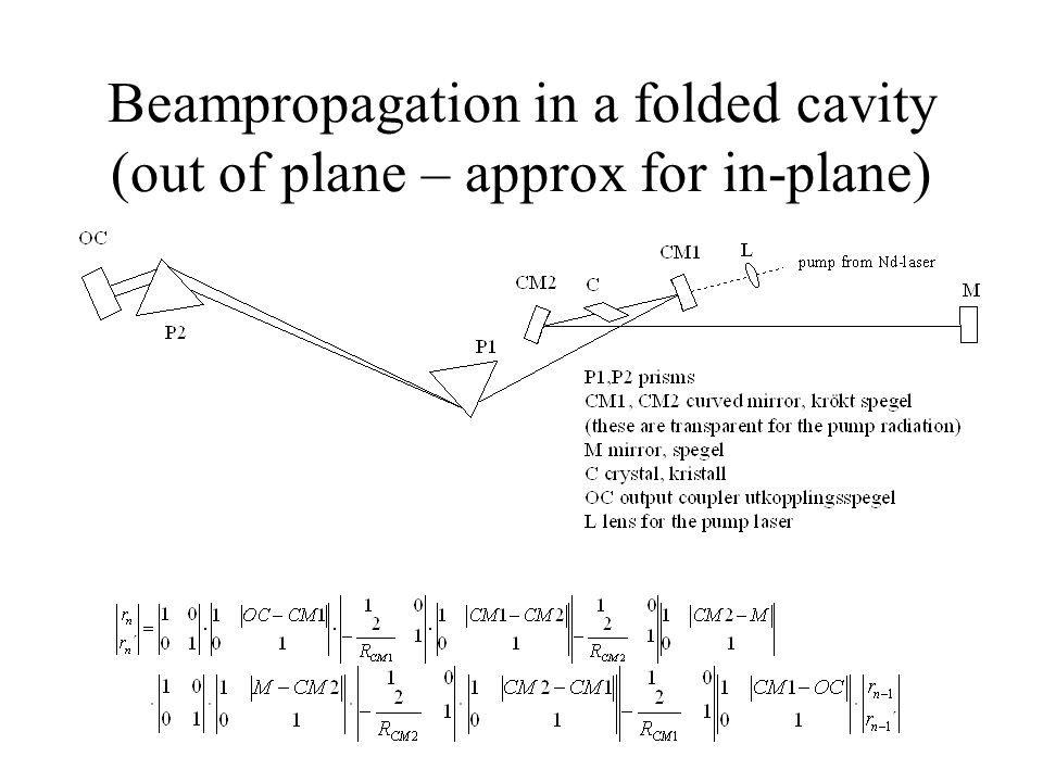 Beampropagation in a folded cavity (out of plane – approx for in-plane)