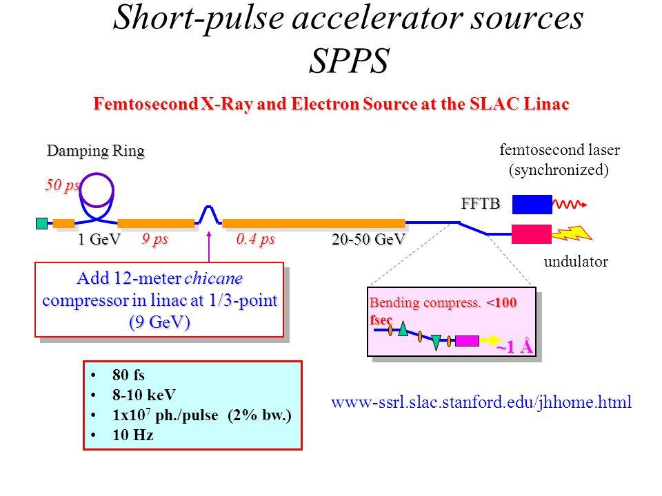 Stability analysis of Kerr-lens mode- locked laser Propagation matrix General stability criterion 2-mirror cavity Stability criterion