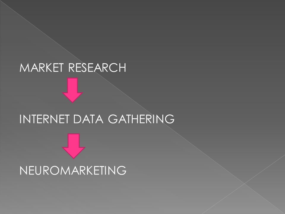 MARKET RESEARCH INTERNET DATA GATHERING NEUROMARKETING