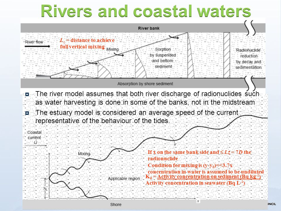 www.ceh.ac.uk/PROTECT  The river model assumes that both river discharge of radionuclides such as water harvesting is done in some of the banks, not