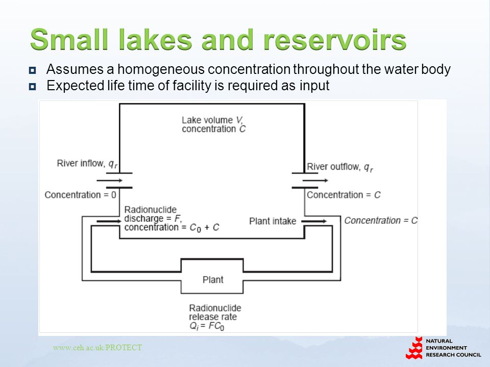 www.ceh.ac.uk/PROTECT  Assumes a homogeneous concentration throughout the water body  Expected life time of facility is required as input