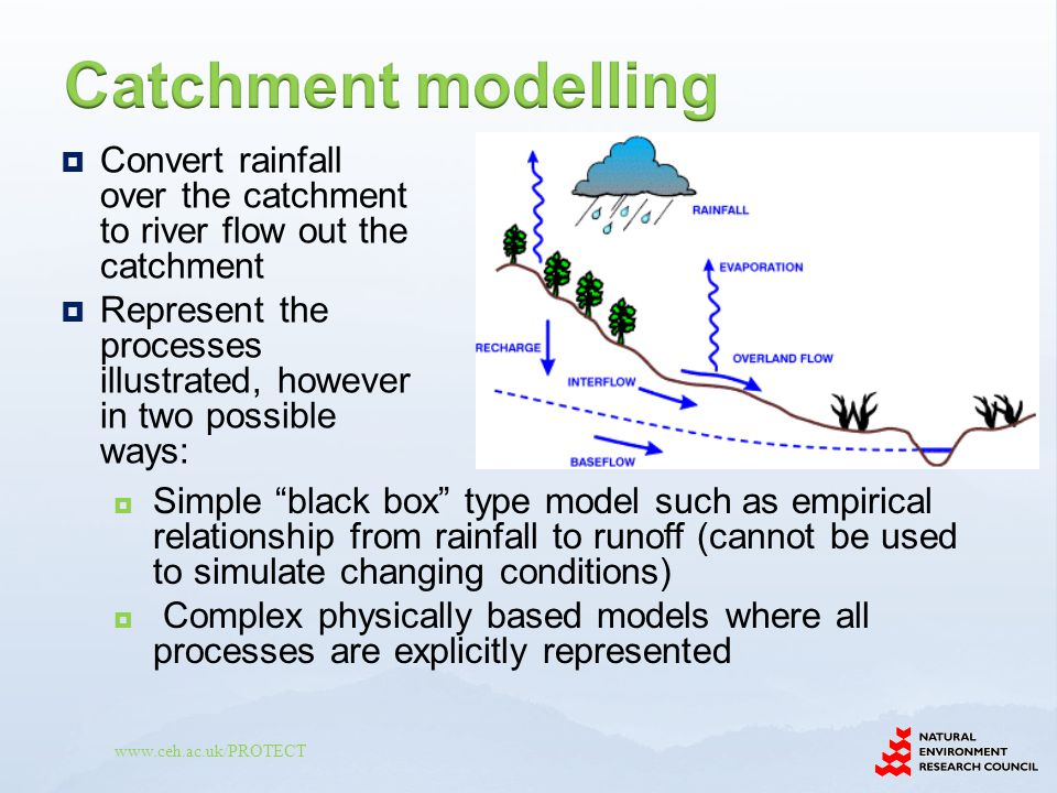" Convert rainfall over the catchment to river flow out the catchment  Represent the processes illustrated, however in two possible ways:  Simple ""b"