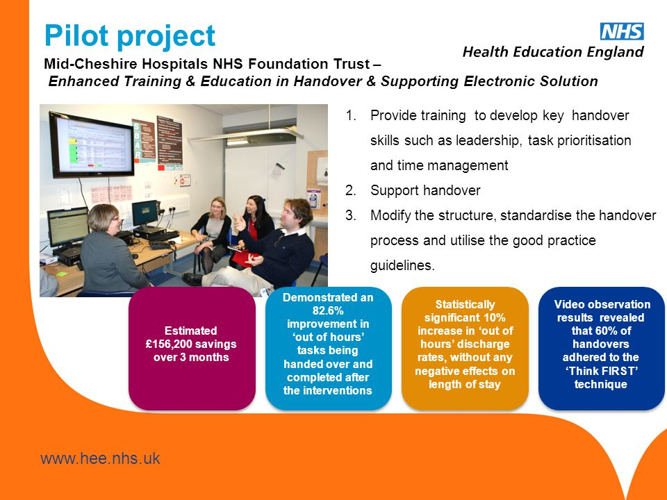 www.hee.nhs.uk Mid-Cheshire Hospitals NHS Foundation Trust – Enhanced Training & Education in Handover & Supporting Electronic Solution Demonstrated a