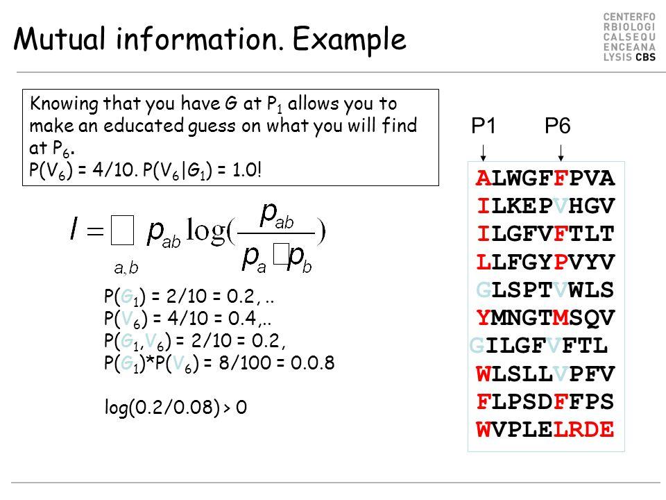 Mutual information.