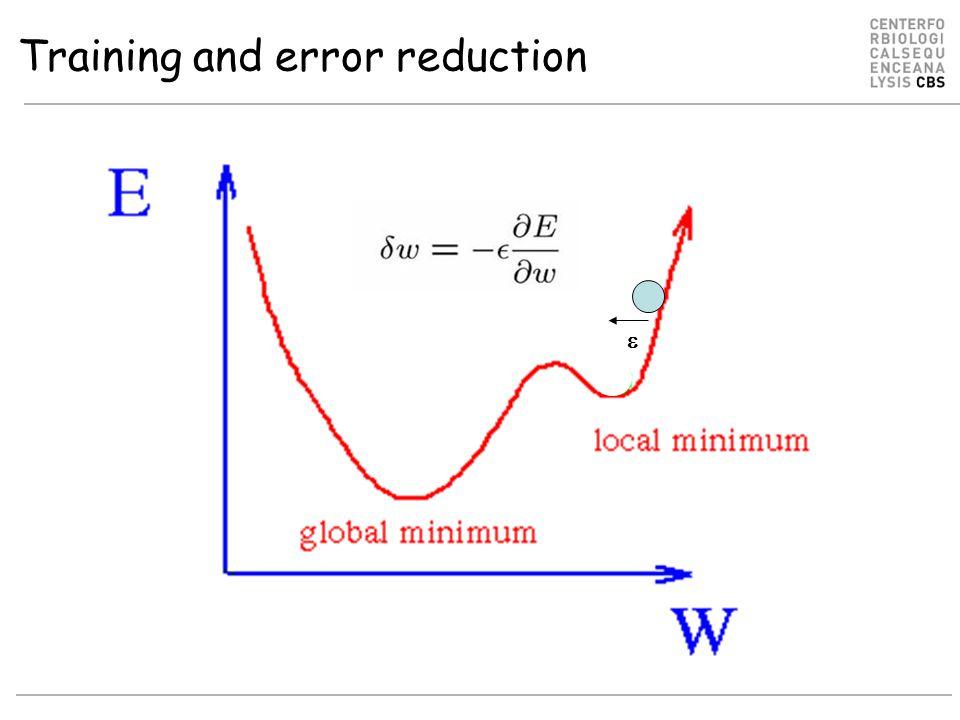 Training and error reduction 