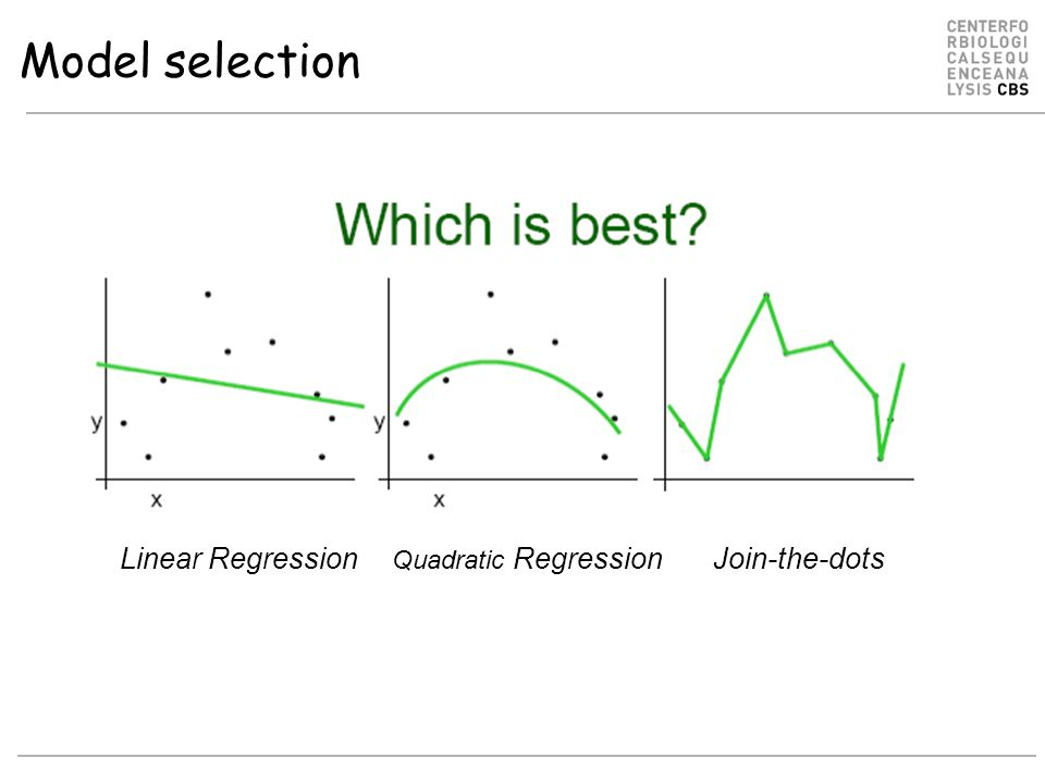 Model selection Linear Regression Quadratic RegressionJoin-the-dots