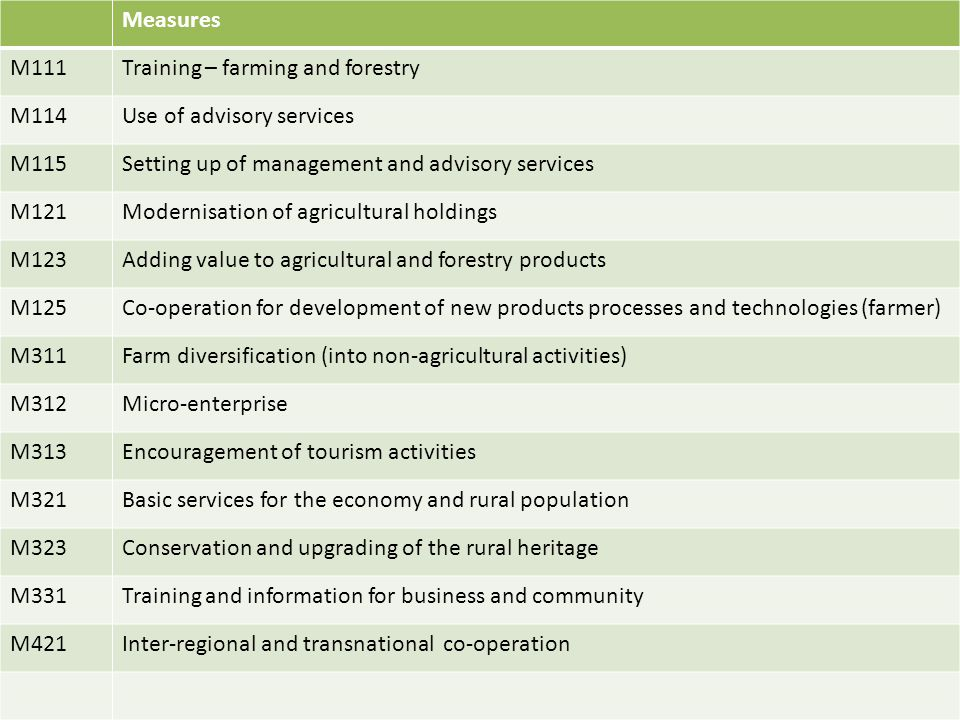 Who is it meant to benefit.Economic /Skills/ Community Farmers, farming families and foresters.