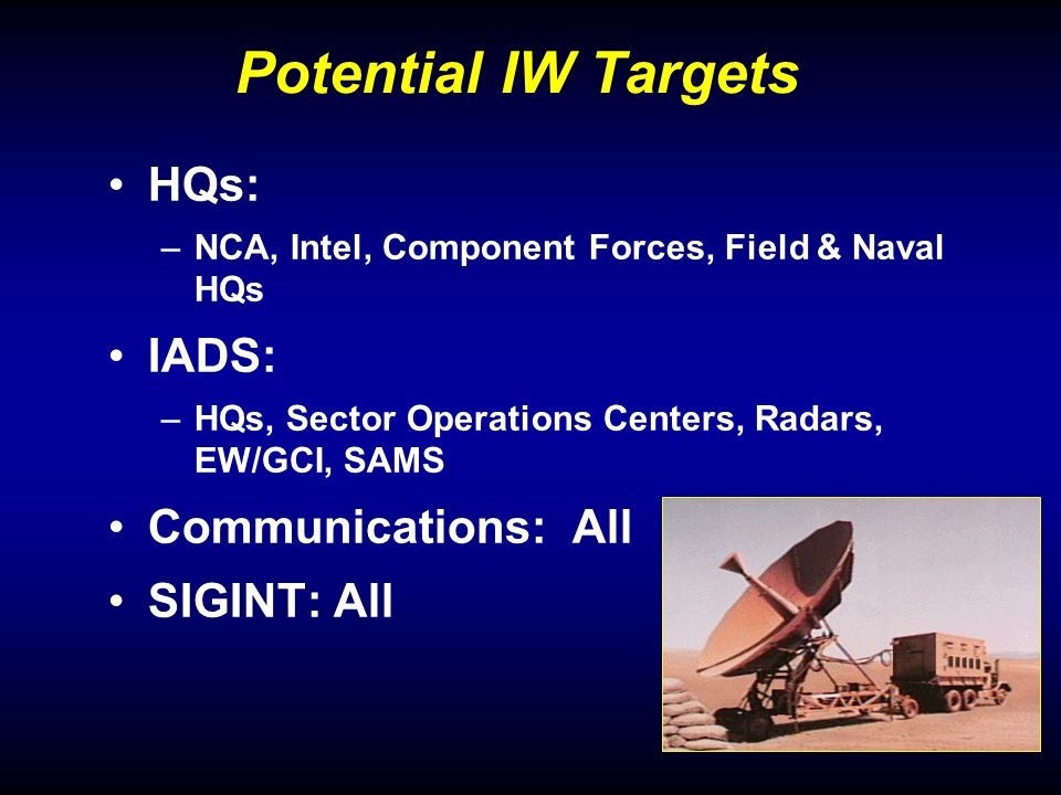 Potential IW Targets HQs: –NCA, Intel, Component Forces, Field & Naval HQs IADS: –HQs, Sector Operations Centers, Radars, EW/GCI, SAMS Communications: All SIGINT: All