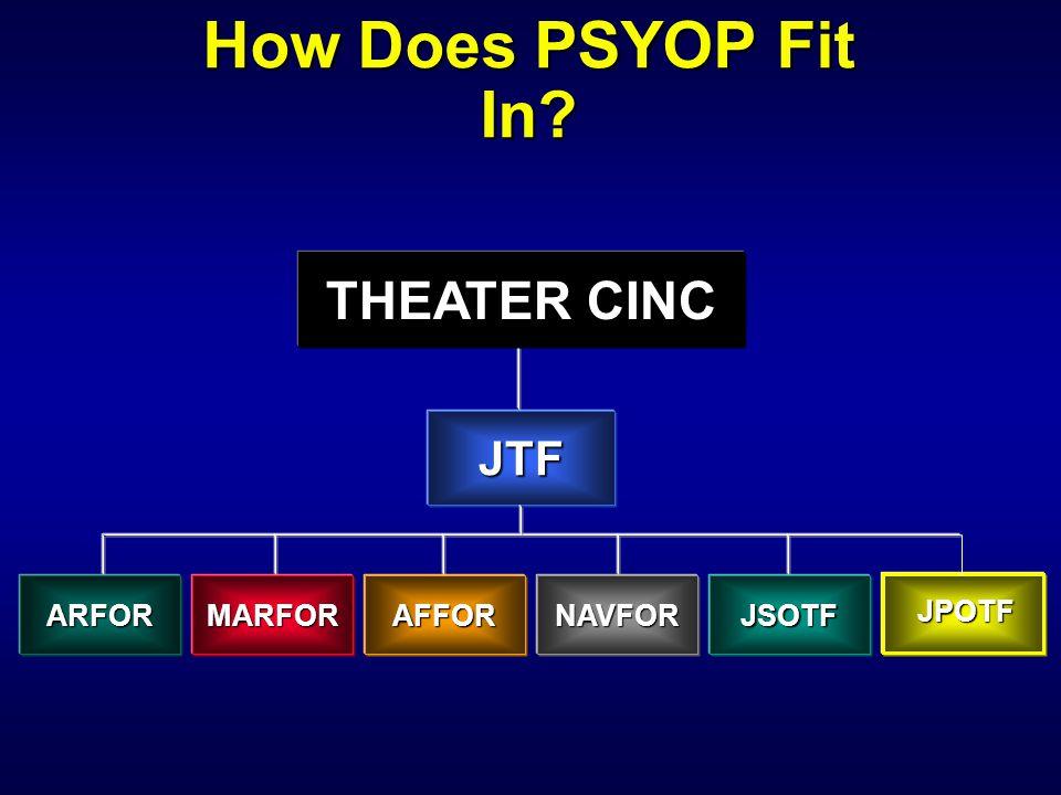 Joint PSYOP Task Force JPOTF EPW/CI 193d SOW NAVY FIW GRP DISSEM BN TACTICAL ELEMENTS AF PROD DEV