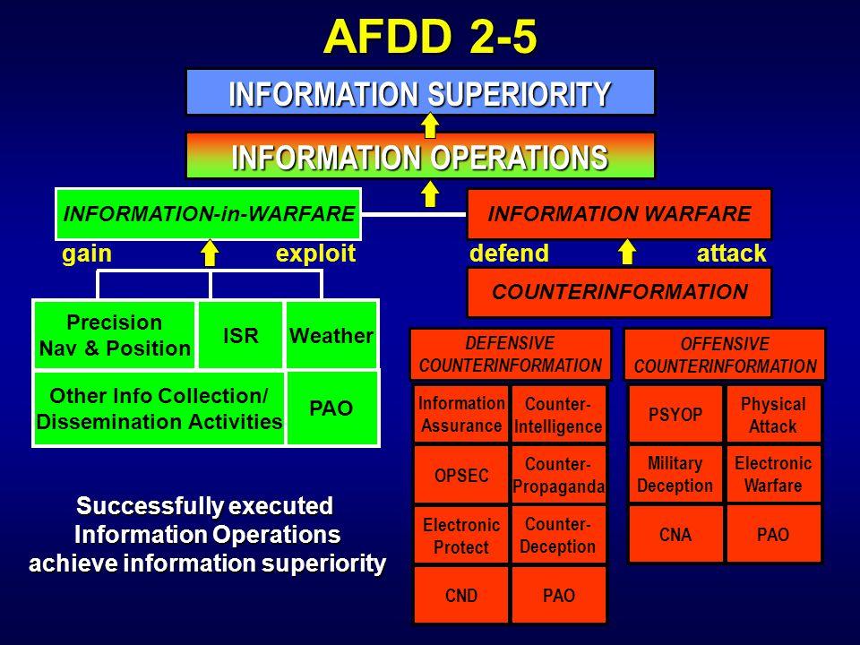 Outline l Publications & Players l Definition l Categories & Types l Principles & Objectives l Organization l Environment l Counterpropaganda l Tools l Examples