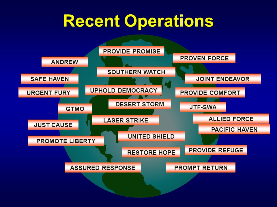 Operational Environment l Multiple participants (combined) l Support all options l Information Age l Multicultural environments l Non-state actors