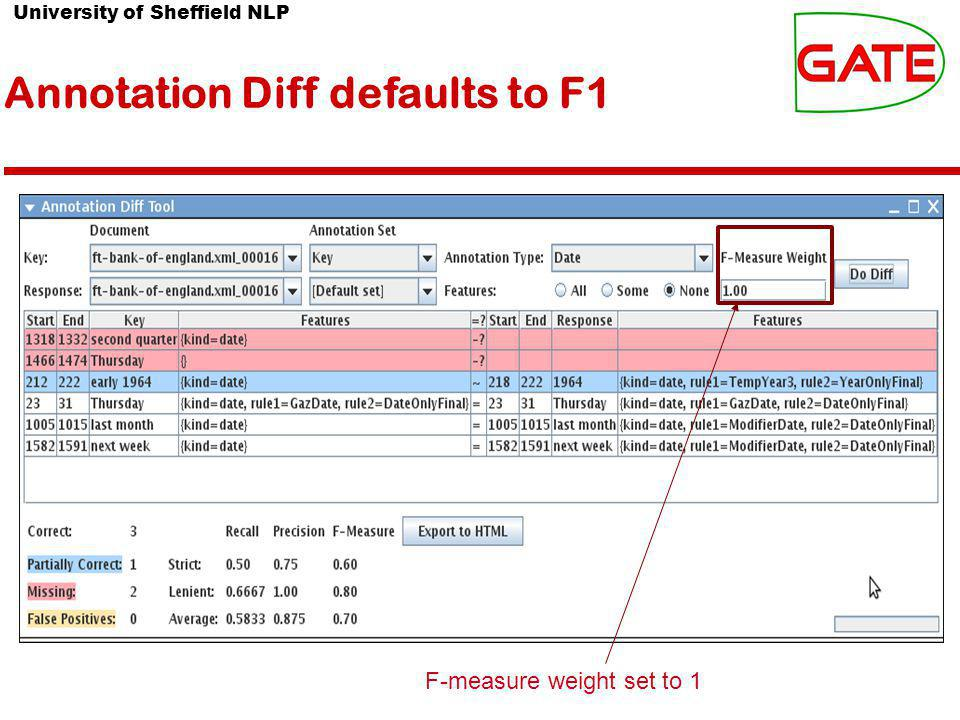 University of Sheffield NLP Annotation Diff defaults to F1 F-measure weight set to 1