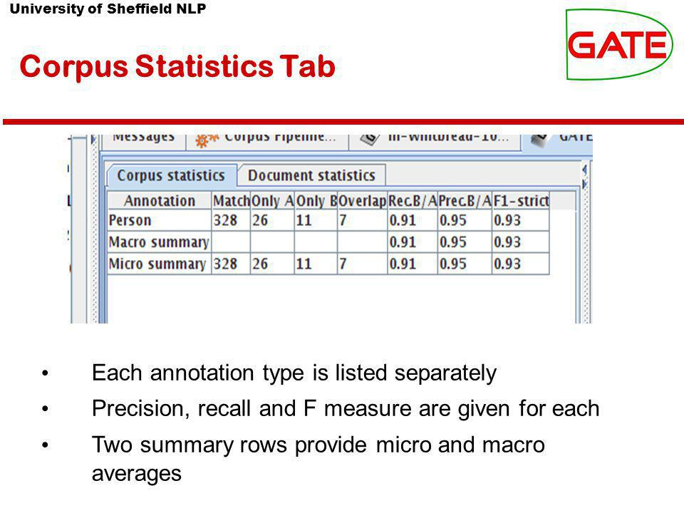 University of Sheffield NLP Corpus Statistics Tab Each annotation type is listed separately Precision, recall and F measure are given for each Two summary rows provide micro and macro averages