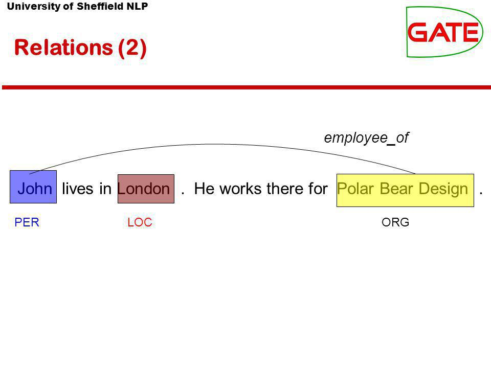 University of Sheffield NLP John lives in London.He works there for Polar Bear Design.