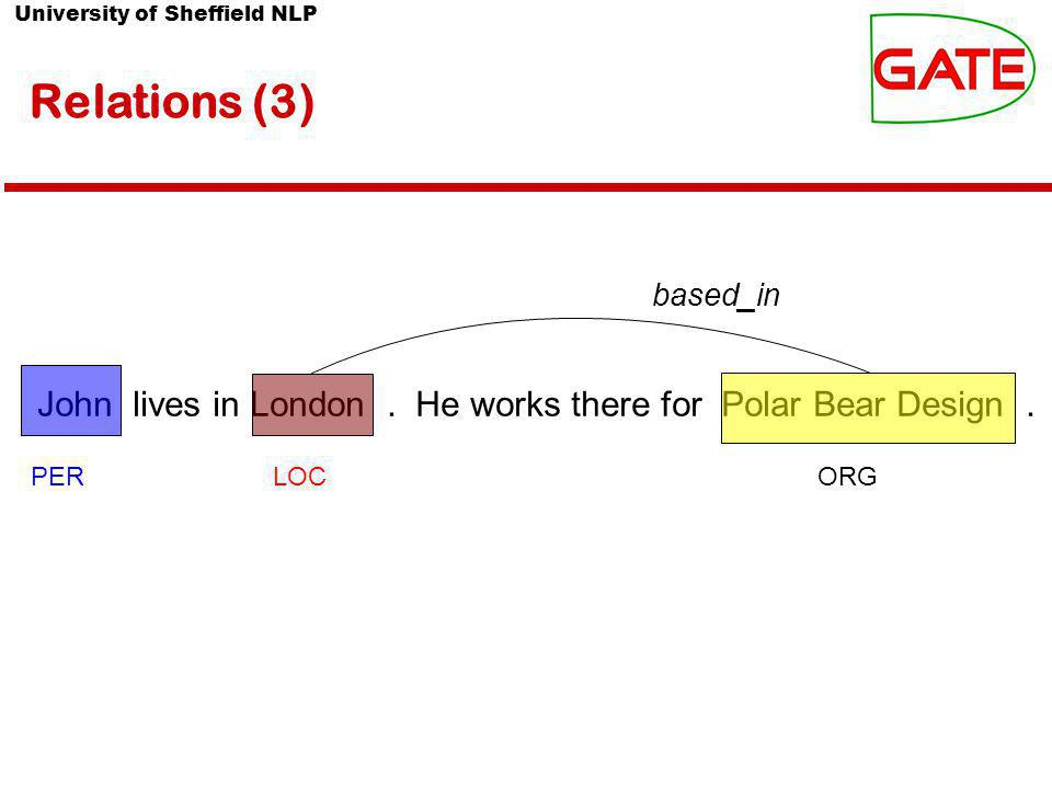 University of Sheffield NLP John lives in London. He works there for Polar Bear Design.