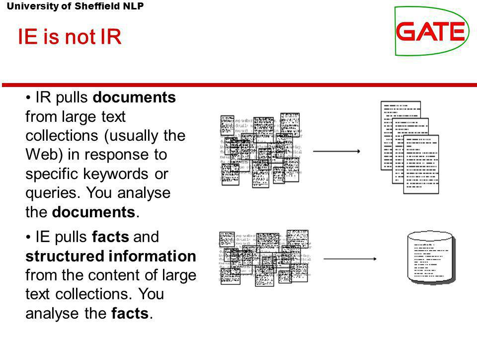 University of Sheffield NLP IE is not IR IE pulls facts and structured information from the content of large text collections.