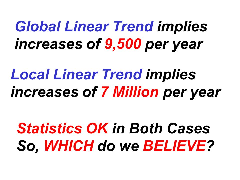 Global Linear Trend implies increases of 9,500 per year Local Linear Trend implies increases of 7 Million per year Statistics OK in Both Cases So, WHICH do we BELIEVE?