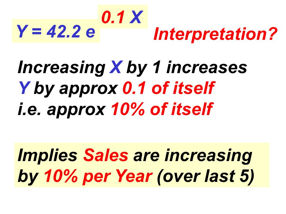 Y = 42.2 e 0.1 X Interpretation. Increasing X by 1 increases Y by approx 0.1 of itself i.e.