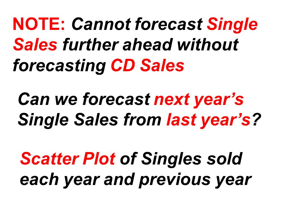 NOTE: Cannot forecast Single Sales further ahead without forecasting CD Sales Can we forecast next year's Single Sales from last year's.