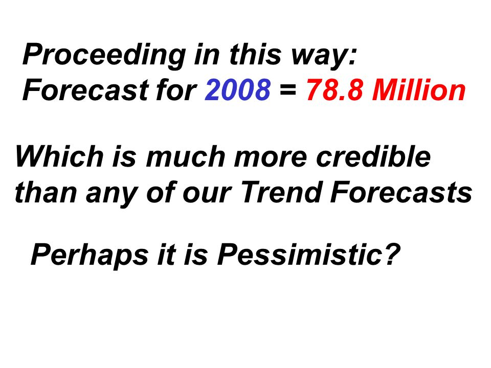 Proceeding in this way: Forecast for 2008 = 78.8 Million Which is much more credible than any of our Trend Forecasts Perhaps it is Pessimistic?