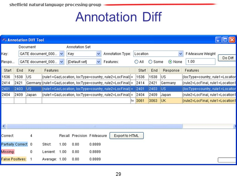 29 Annotation Diff