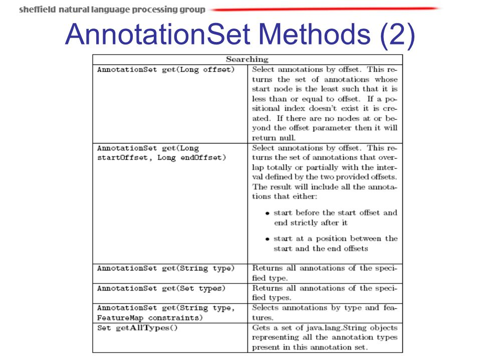 70 AnnotationSet Methods (2)‏