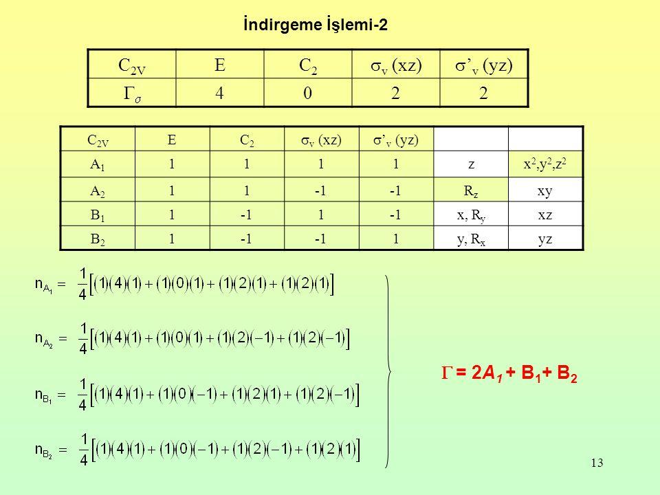 13 C 2V EC2C2  v (xz)  ' v (yz)  4022 C 2V EC2C2  v (xz)  ' v (yz) A1A1 1111zx 2,y 2,z 2 A2A2 11 RzRz xy B1B1 11 x, R y xz B2B2 1 1y, R x yz  = 2A 1 + B 1 + B 2 İndirgeme İşlemi-2
