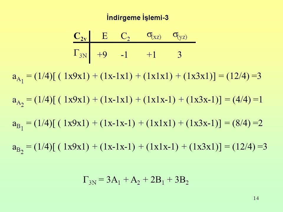 14 a A 1 = (1/4)[ ( 1x9x1) + (1x-1x1) + (1x1x1) + (1x3x1)] = (12/4) =3 C 2v 3N3N EC2C2  (xz)  (yz) +9+13 a A 2 = (1/4)[ ( 1x9x1) + (1x-1x1) + (1x1x-1) + (1x3x-1)] = (4/4) =1 a B 1 = (1/4)[ ( 1x9x1) + (1x-1x-1) + (1x1x1) + (1x3x-1)] = (8/4) =2 a B 2 = (1/4)[ ( 1x9x1) + (1x-1x-1) + (1x1x-1) + (1x3x1)] = (12/4) =3  3N = 3A 1 + A 2 + 2B 1 + 3B 2 İndirgeme İşlemi-3