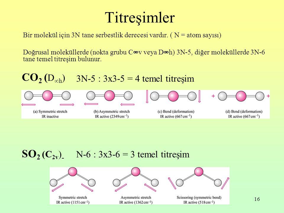 16 Titreşimler Bir molekül için 3N tane serbestlik derecesi vardır.