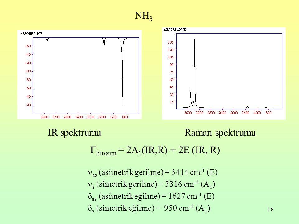 18  titreşim = 2A 1 (IR,R) + 2E (IR, R) IR spektrumu Raman spektrumu NH 3 as (asimetrik gerilme) = 3414 cm -1 (E) s (simetrik gerilme) = 3316 cm -1 (A 1 )  as (asimetrik eğilme) = 1627 cm -1 (E)  s (simetrik eğilme) = 950 cm -1 (A 1 )