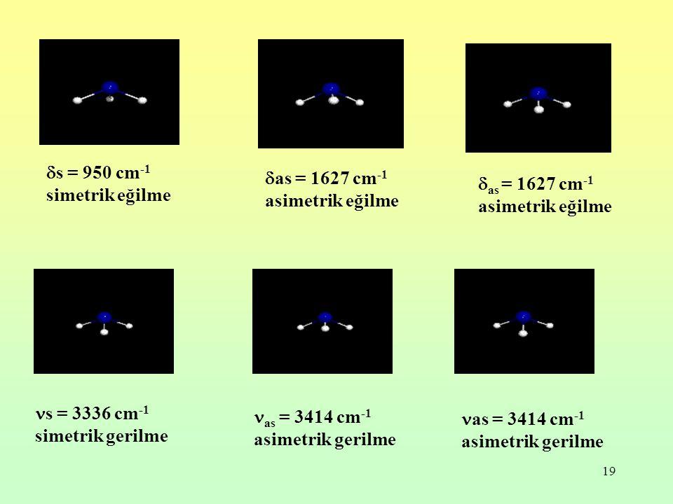 19 s = 3336 cm -1 simetrik gerilme as = 3414 cm -1 asimetrik gerilme  s = 950 cm -1 simetrik eğilme  as = 1627 cm -1 asimetrik eğilme
