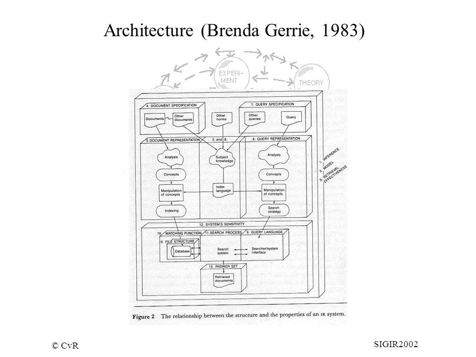 © CvR SIGIR2002 Architecture (Brenda Gerrie, 1983)