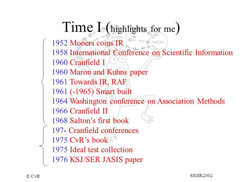 © CvR SIGIR2002 Time I ( highlights for me ) 1952 Mooers coins IR 1958 International Conference on Scientific Information 1960 Cranfield I 1960 Maron