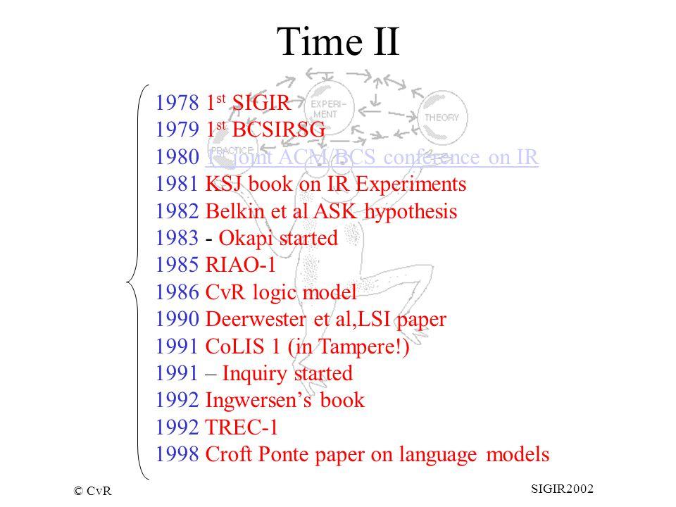© CvR SIGIR2002 Time II 1978 1 st SIGIR 1979 1 st BCSIRSG 1980 1 st joint ACM/BCS conference on IR1 st joint ACM/BCS conference on IR 1981 KSJ book on