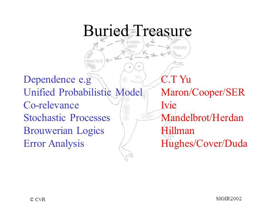 © CvR SIGIR2002 Buried Treasure Dependence e.g C.T Yu Unified Probabilistic Model Maron/Cooper/SER Co-relevanceIvie Stochastic ProcessesMandelbrot/Herdan Brouwerian LogicsHillman Error AnalysisHughes/Cover/Duda