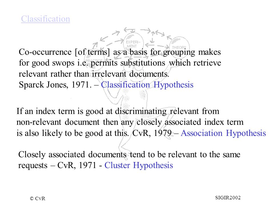© CvR SIGIR2002 Co-occurrence [of terms] as a basis for grouping makes for good swops i.e.