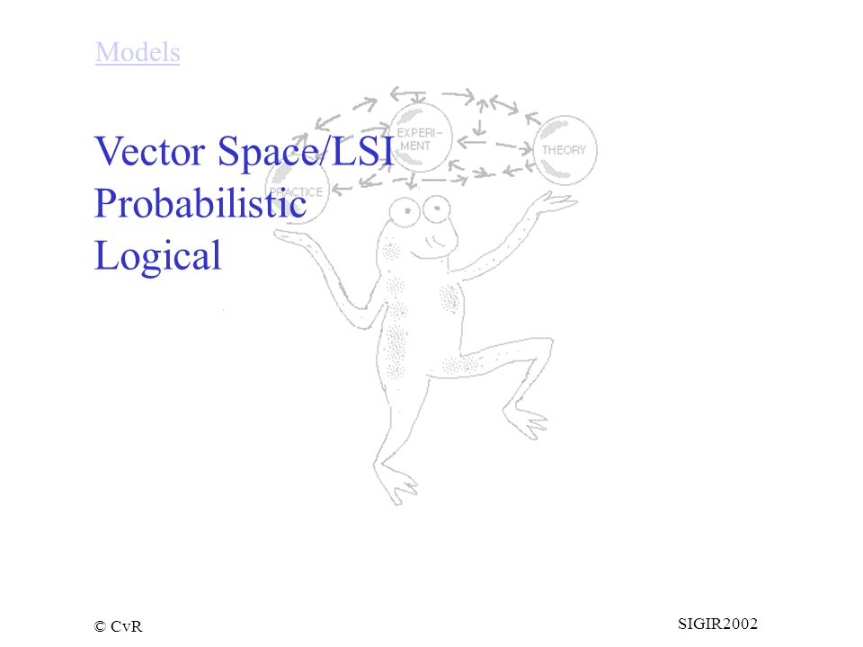 © CvR SIGIR2002 Vector Space/LSI Probabilistic Logical Models