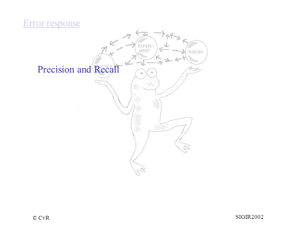 © CvR SIGIR2002 Precision and Recall Error response