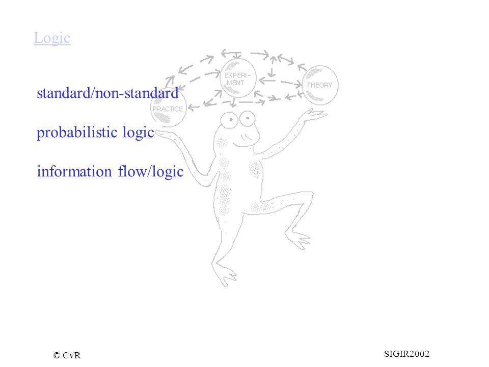 © CvR SIGIR2002 Logic standard/non-standard probabilistic logic information flow/logic
